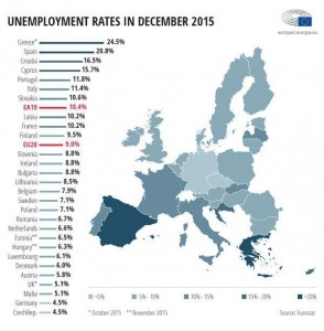 Unemployment EU_DEC2015